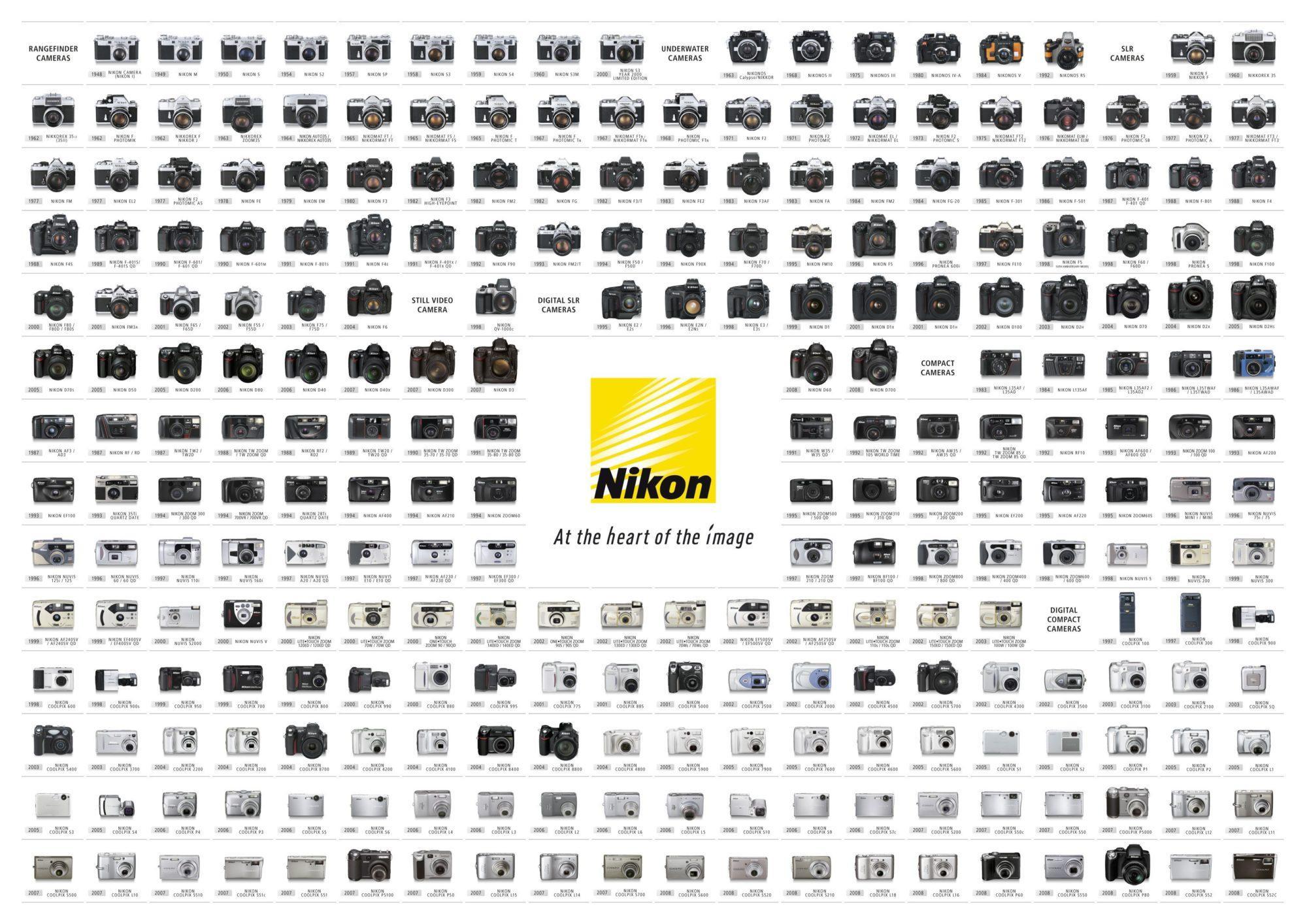 P 244 Ster Com As Principais C 226 Meras Da Nikon At 233 2008 Para